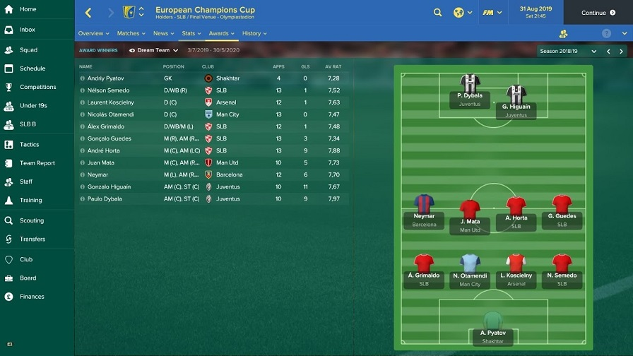 Football Manager 2018 Version Completes